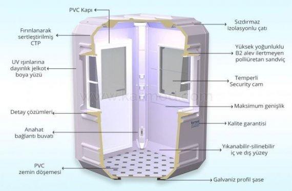 Elementenbouw Cabine Technische Specificaties