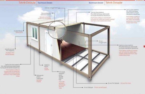Flat Pack Container Technische Specificaties